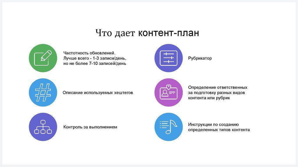 Ведение контента блога или сайта